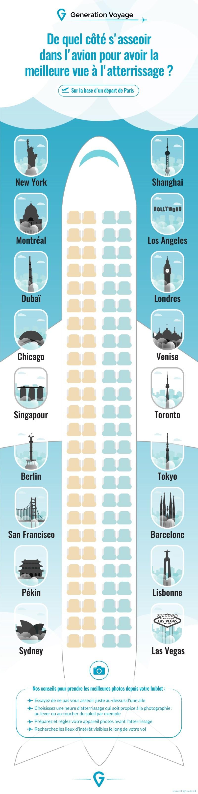 Infographie : quelle place pour la meilleure vue d'avion à l'atterrissage ?