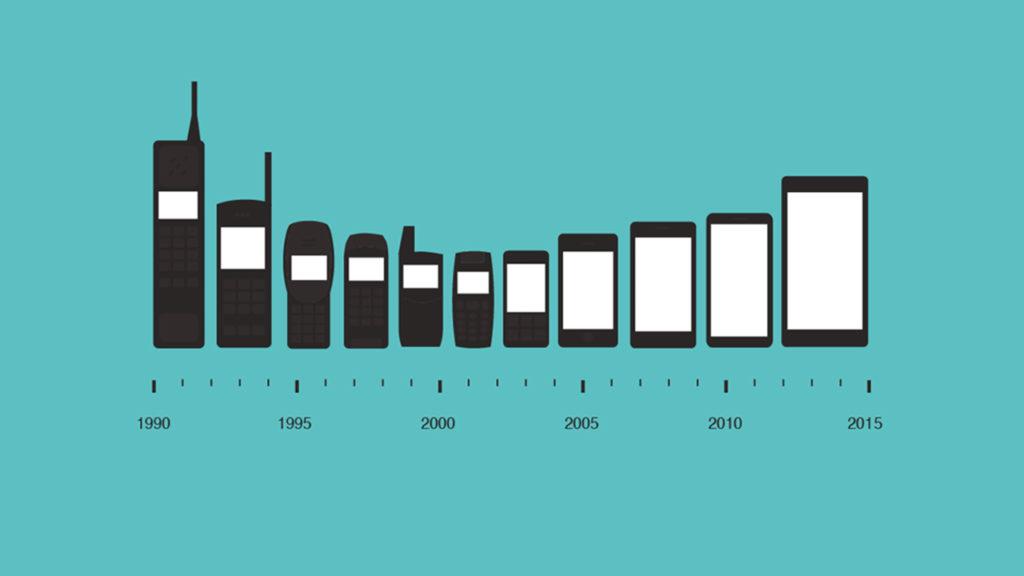 évolution téléphone portable